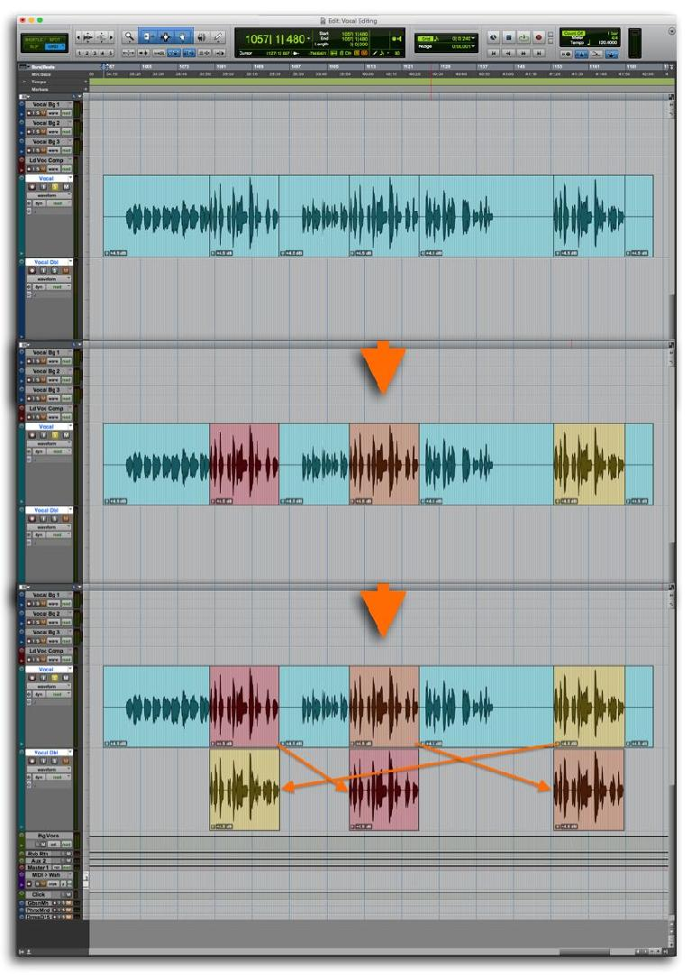 Fig 5 A doubled part created by rearranging and layering different (repetitive Chorus) sections of the same track