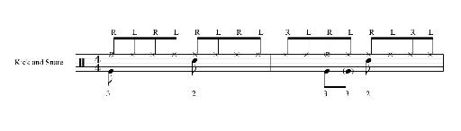 Complete Drum Pattern