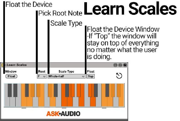 Learn Scales cheat sheet.