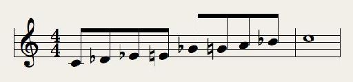 C Half/Whole Diminished scale