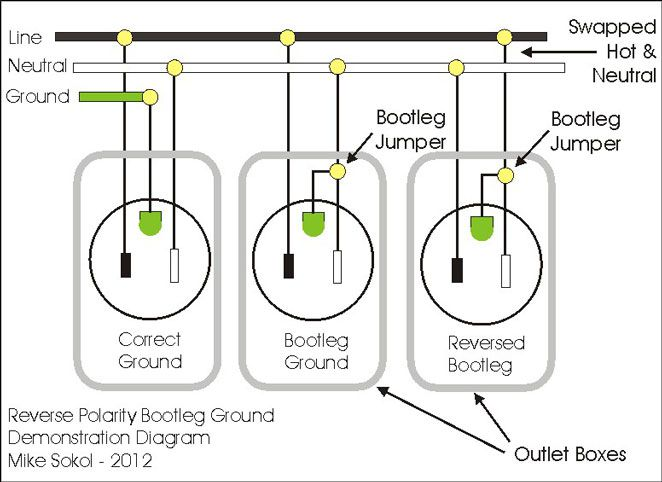 isolated ground receptacle wiring diagram how to eliminate noise in the studio ask audio  how to eliminate noise in the studio