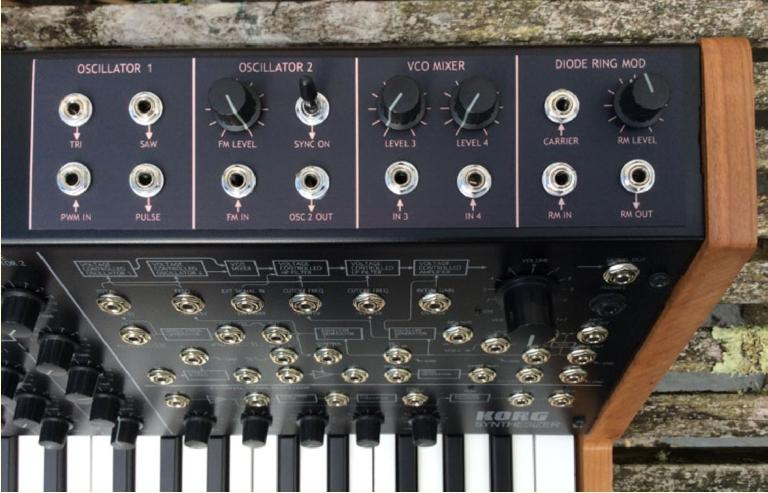 Korg MS-20 Retro Expansion top-down view