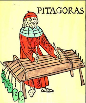 Pythagoras with his Monochord.