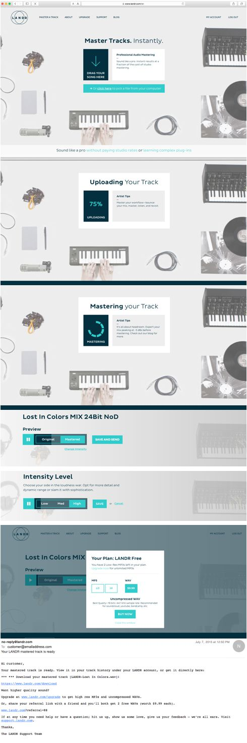 Fig 2 The step-by-step process of mastering a song with LANDR