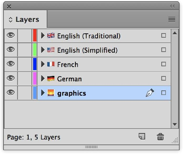 All those flags make languages easy.
