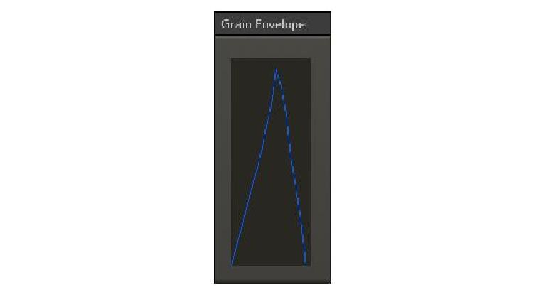 Grain Envelope