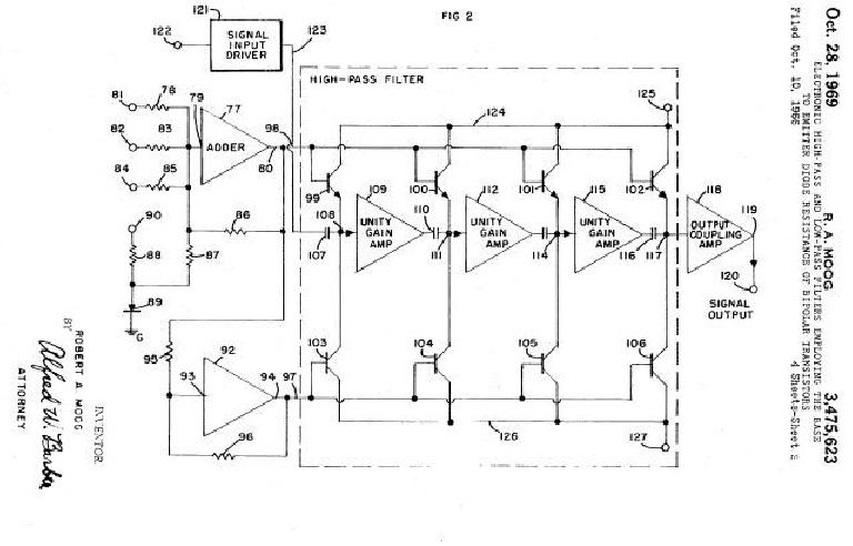 The Moog Ladder Filter Schematic, as submitted to the US Patent Office