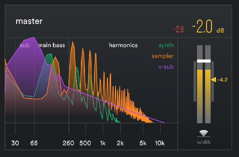 The SubLab spectrogram with -4.2 of gain applied to the Maximizer along with a touch of width.