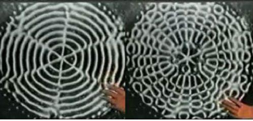 Dr. Hans Jenny Experiments with Cymatics