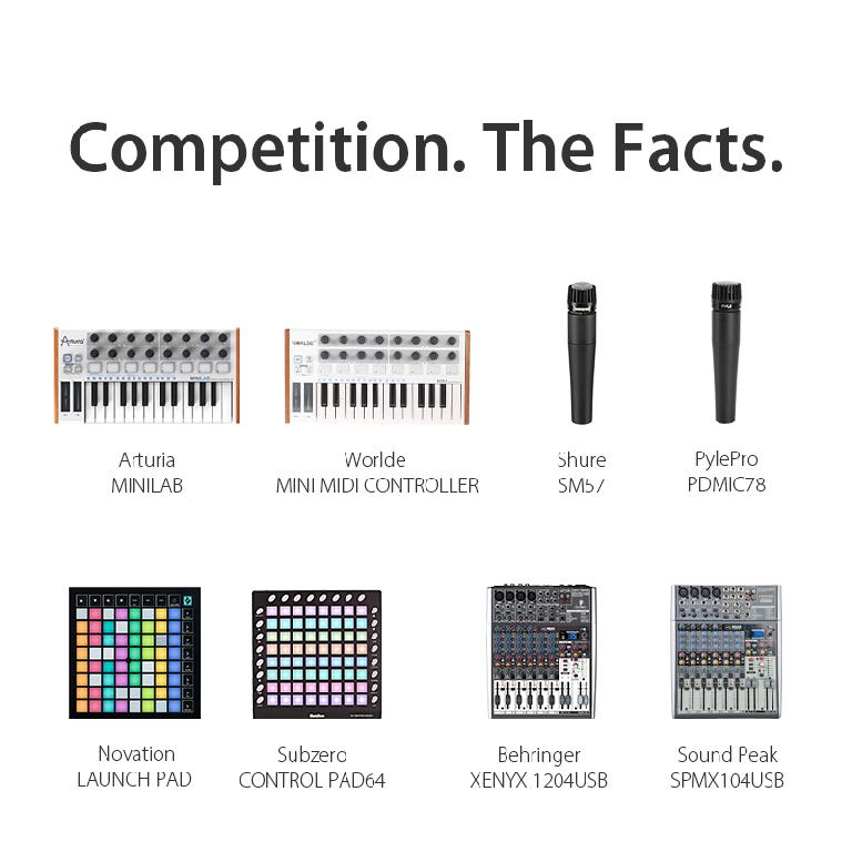 Competition. The Facts.