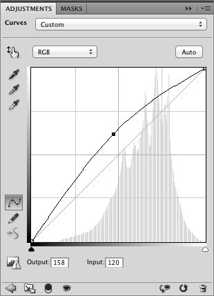 Lighten curve adjustment layer