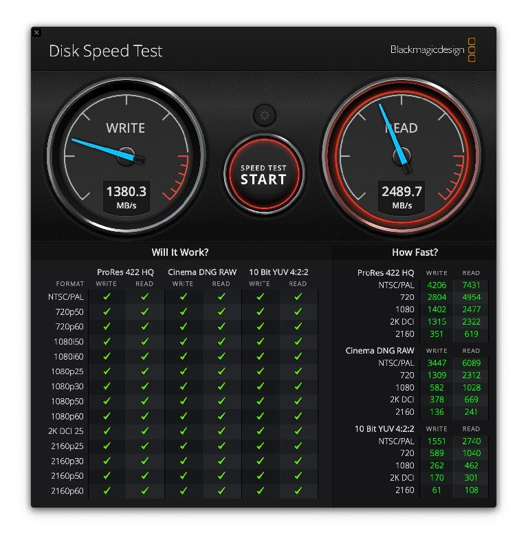 This internal iMac SSD is nearly full and still offers ridiculous speeds