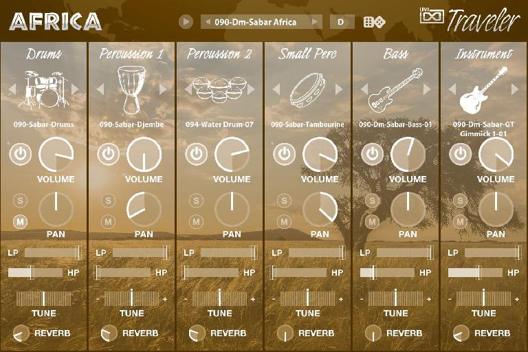 Instruments are split into 12 regions.