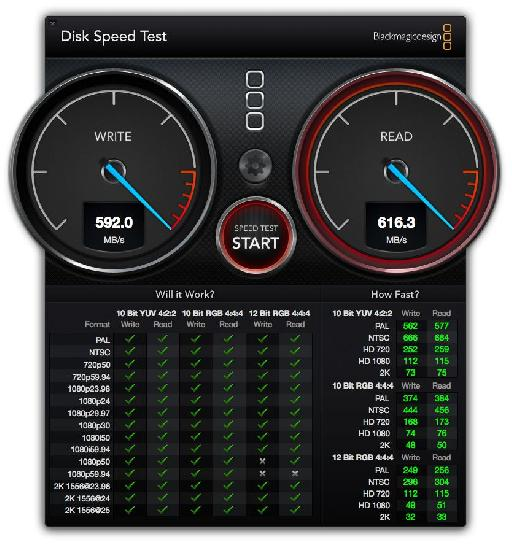 Blackmagic Disk Speed Test set to 5GB chunks '