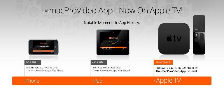 macProVideo app on Apple TV timeline