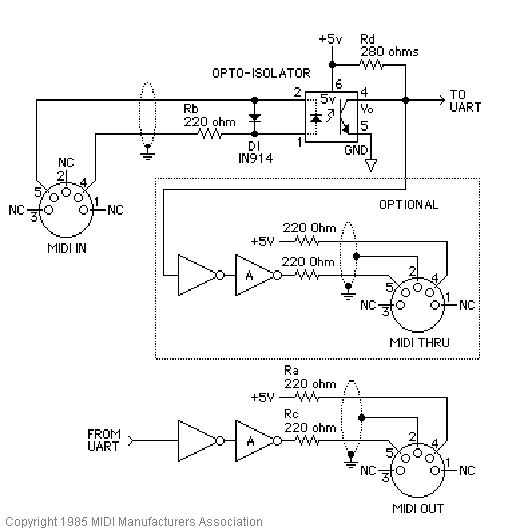 Circuitry for driving MIDI inputs and outputs. Image courtesy the MIDI Manufacturer's Association (www.midi.org)