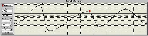 Stretch Multiplier Graph