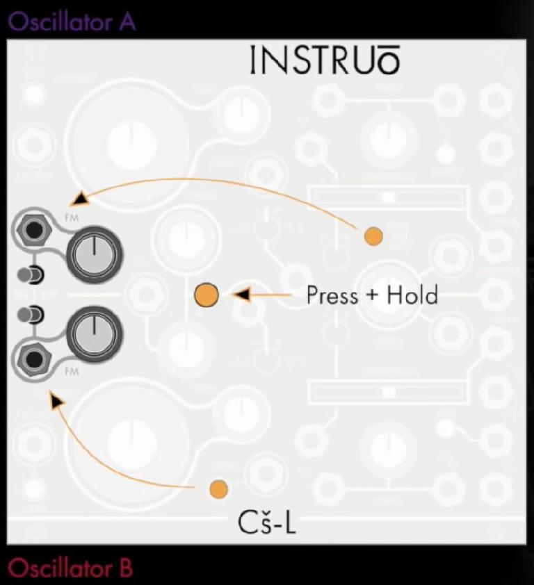 These buttons activate FM modulation via the INDEX control for each oscillator.