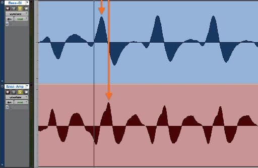 Fig 3 The waveforms of a DI'd and a miked-up bass track.