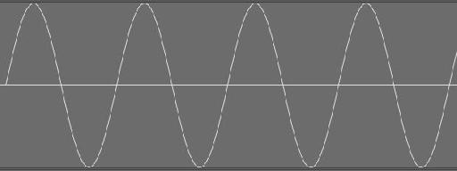 Figure 1: several cycles of a sine waveform