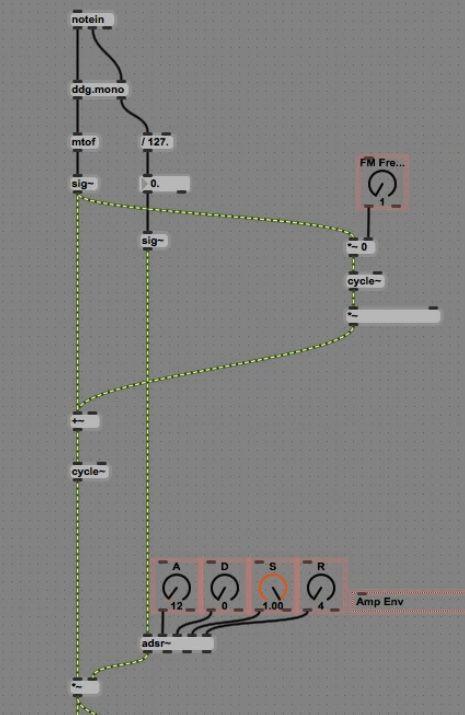 Modular Software