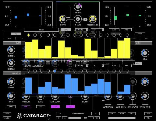 The Glitchmachines Cataract audio plug-in interface.