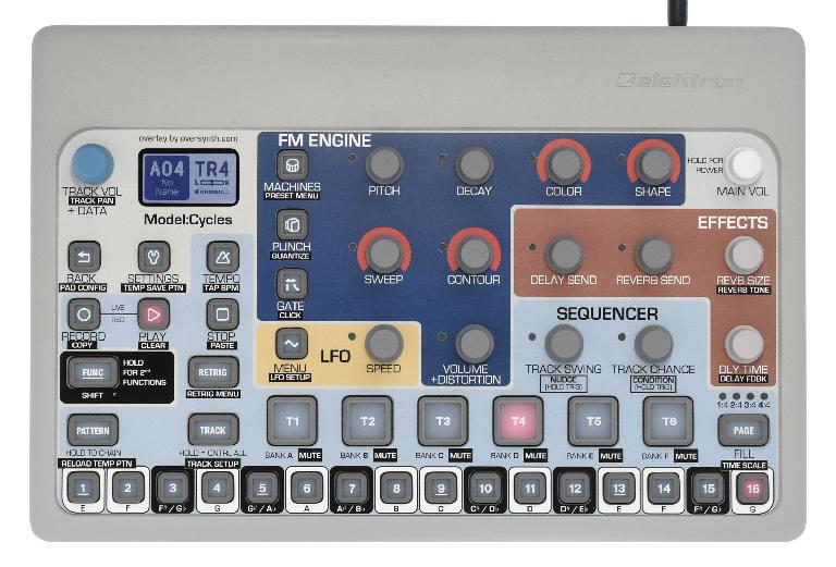 Elektron Model:cycles overlay