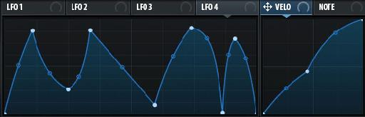 The velocity curve (right) is just as flexible to programme as the LFOs (left). This makes it easy to create dynamic and expressive instruments for performance.
