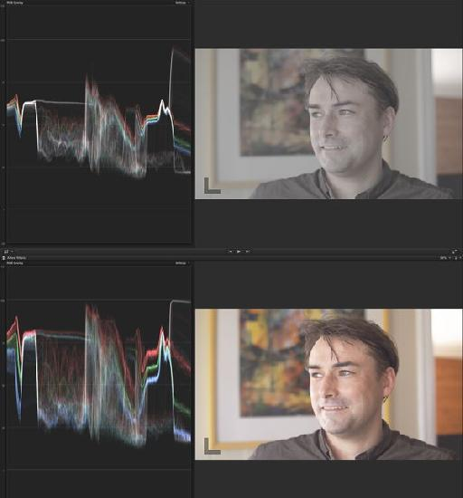 An ungraded shot and its waveform, before and after applying a LUT