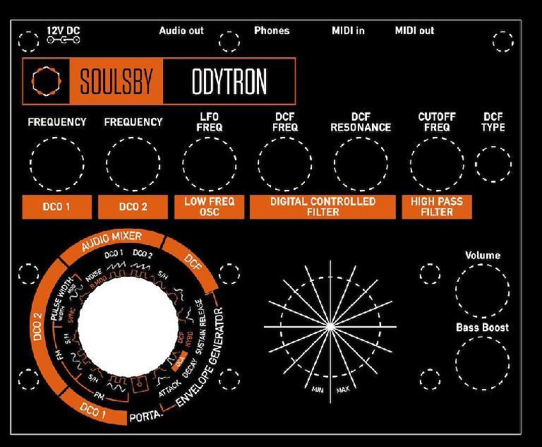 Odytron-Overlay
