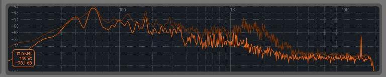 spectrum remove noise