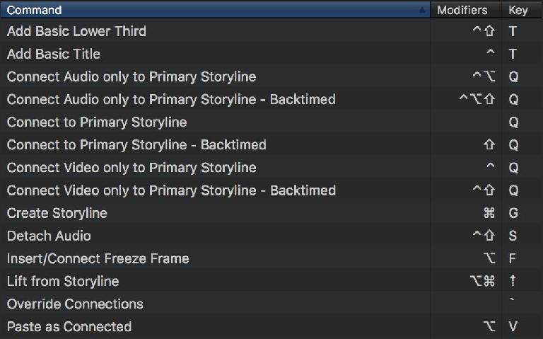 Recommended: Control-Q for Connect Video only to Primary Storyline