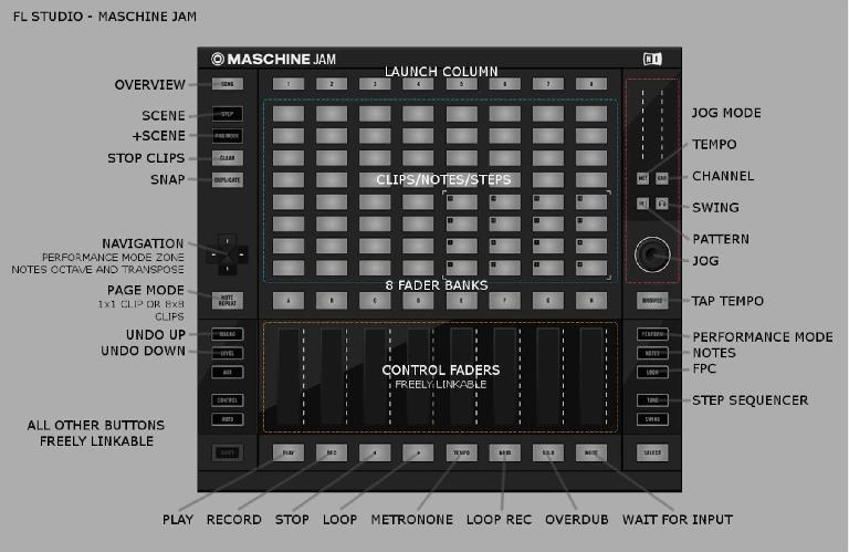Maschine JAM FL Studio controller layout