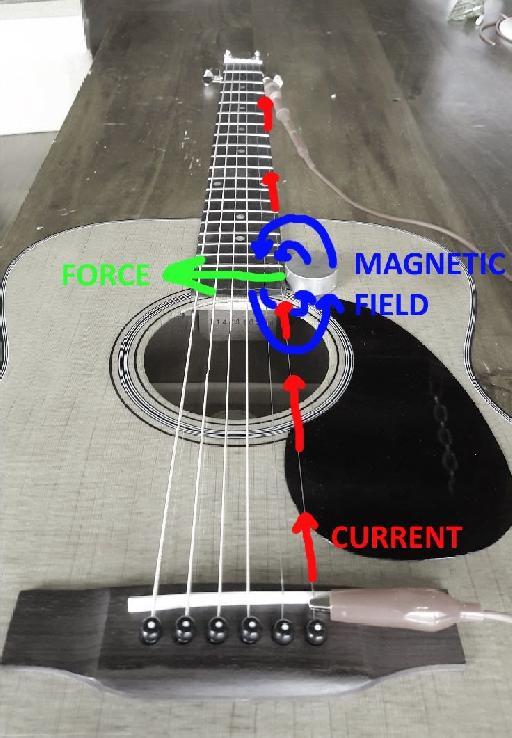 ghost guitar diagram