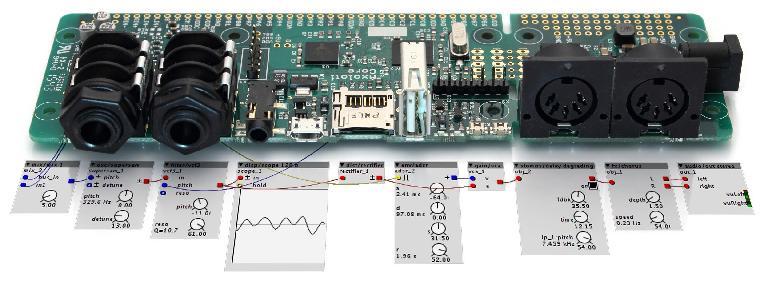 The Axoloti Core microcontroller board