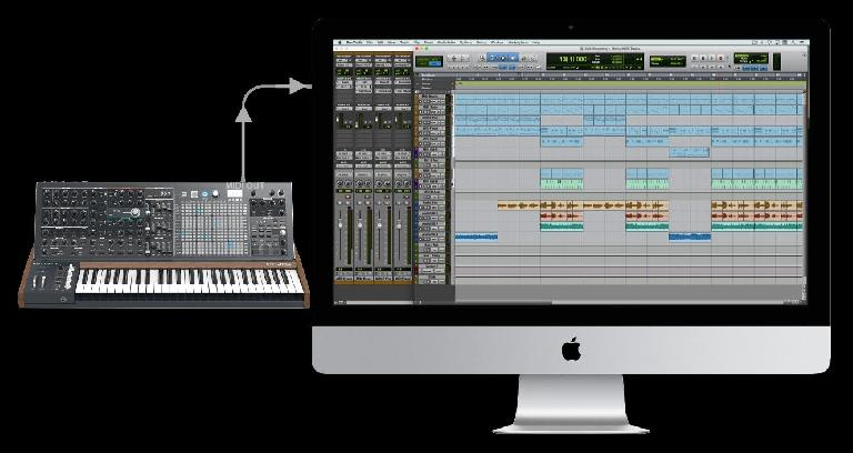 MIDI controller (keyboard) -> DAW (virtual instrument)