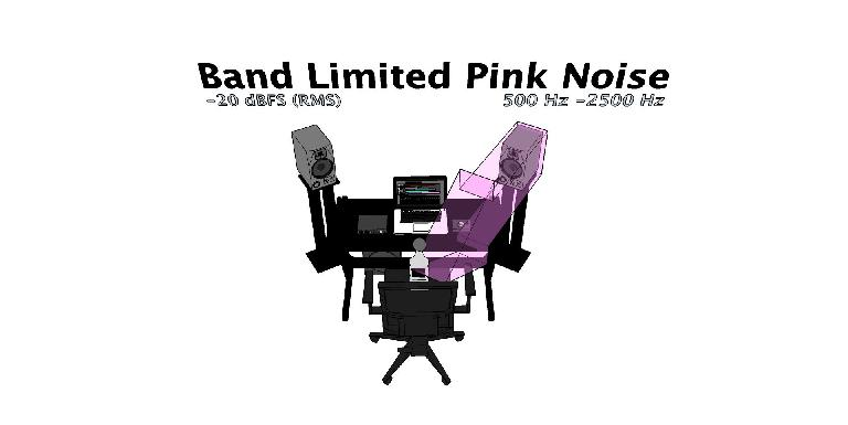 Band Limited Pink Noise