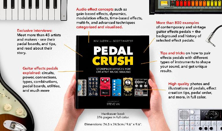 Pedal Crush infographic
