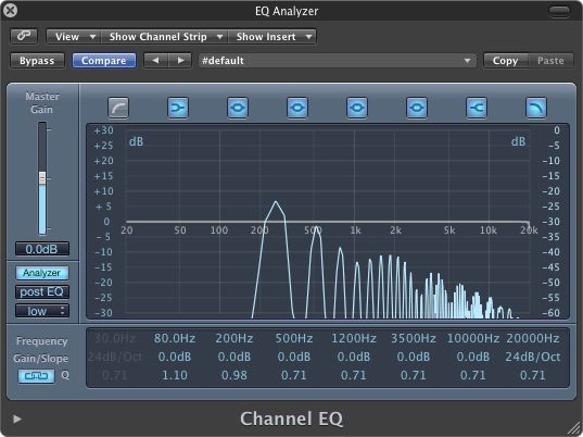 Figure 9: Frequency Analyzer showing the relative volume level of the fundamental (the first bump) and harmonics (all of the other bumps) contained in a 250 Hz sawtooth wave.