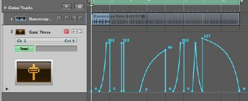 Fader track with automation.