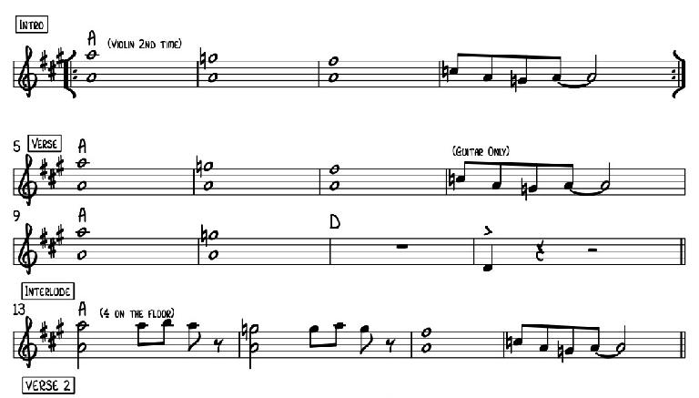 Reading a Lead Sheet: arrangements and sections