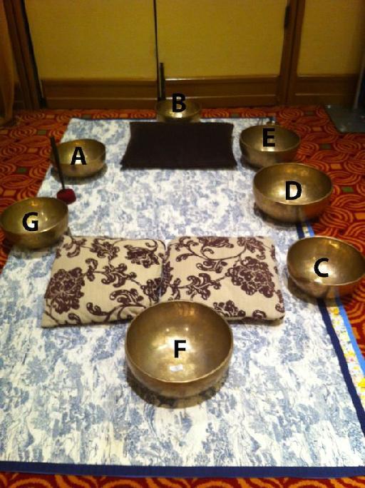 Healing Tibetan Bowl Set-up.