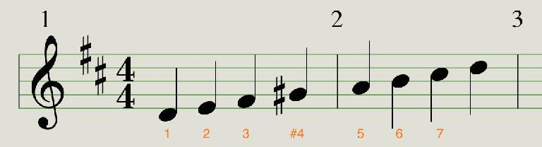 By raising the 4th note of the scale, you turn D major into D Lydian.