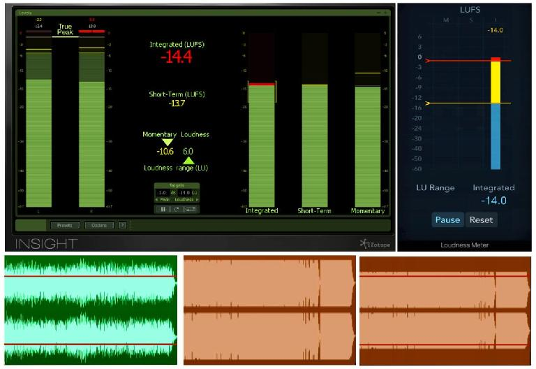 Recent developments may spell an end to the Loudness War