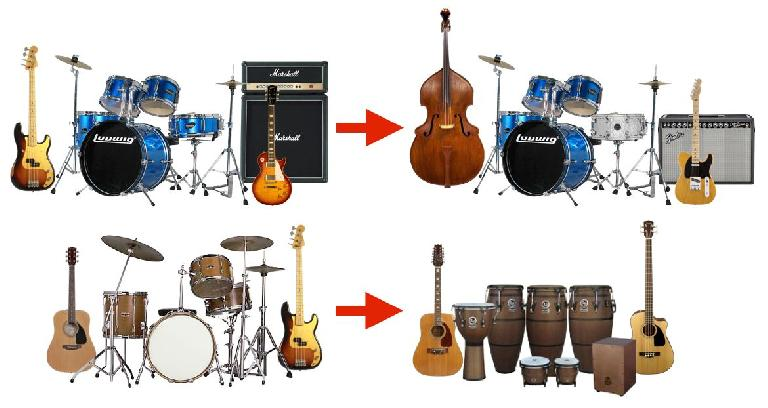 Fig 2 Varying the instrumentation from song to song (for an album or collection) can help keep listeners more engaged