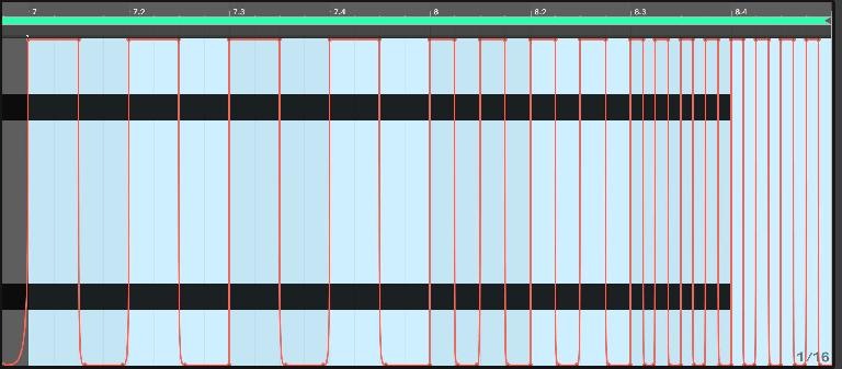 The final two bars of squeezed and duplicated Square curve Automation now looks like this.