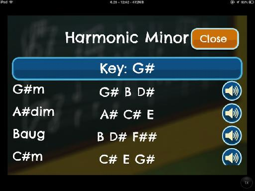 Chord Dictionary