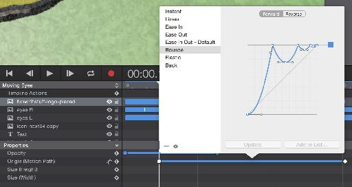 There are many preset timing graphs '