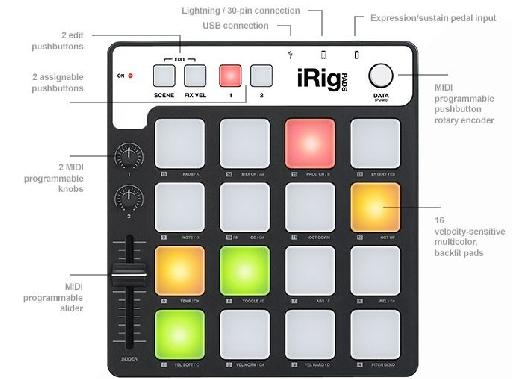 iRig Pads overview