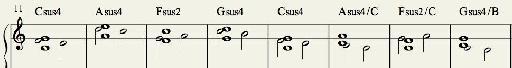 Figure 2 â€